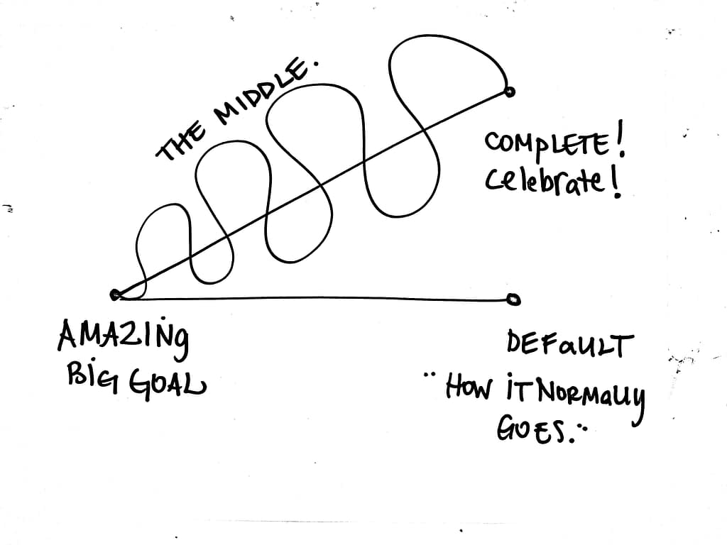 What life coaching looks like
